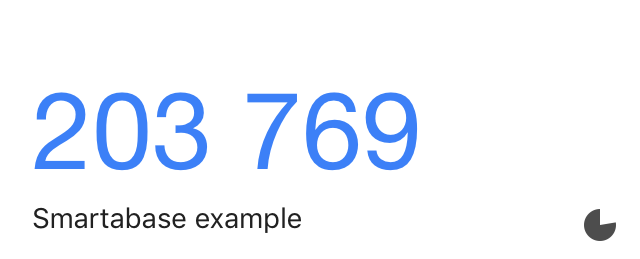 A screenshot from an iPhone showing how the Google Authenticator application generates a multi-factor authentication code