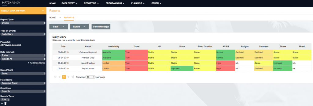 An example screenshot showing a filtered report