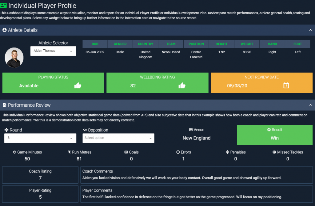 A screenshot showing an example of a dashboard built using the Smartabase dashboard builder
