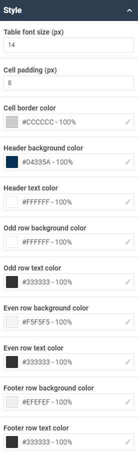 A screenshot showing an example of the style properties for the table widget