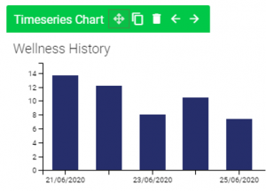 A screenshot of a timeseries chart widget showing the 'move' icon.